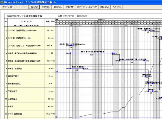 実績出来高進捗線の自動描画(赤線) 各作業ごとの出来高進捗線の自動描画(赤線) お試し無料ダウン