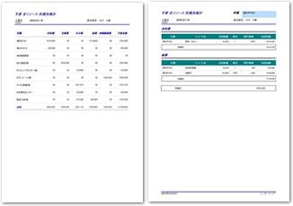 予算・全リソース・所属別集計表