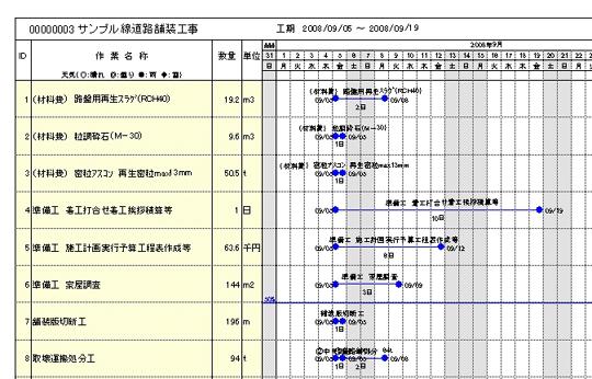 Excel形式のバーチャート工程表が作成されます。